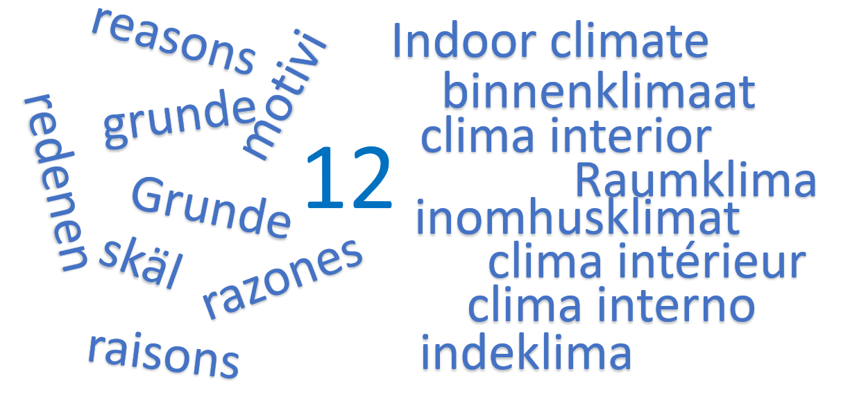 12 reasons indoor climate 2020 09 17